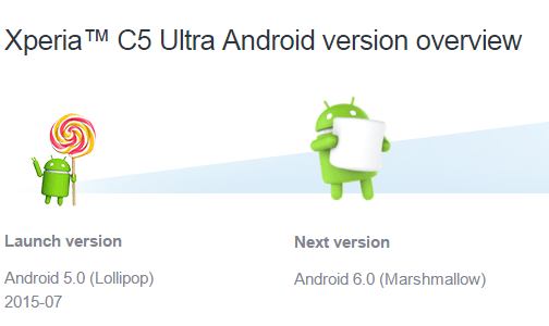 Xperia-C5-Ultra-Android-6