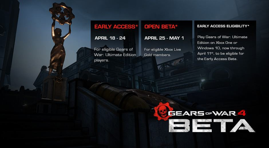 Beta multijugador de Gears of War 4
